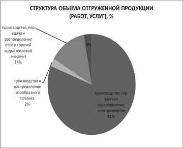 Кока-Кола ЭйчБиСи Евразия, ООО, филиал в г